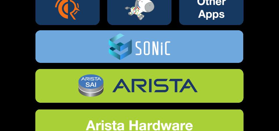 Arista breidt Open Cloud Networking uit in samenwerking met Microsoft