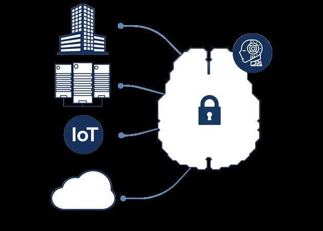 Arista versterkt zero trust strategie met AI-gebaseerd Awake Security Platform