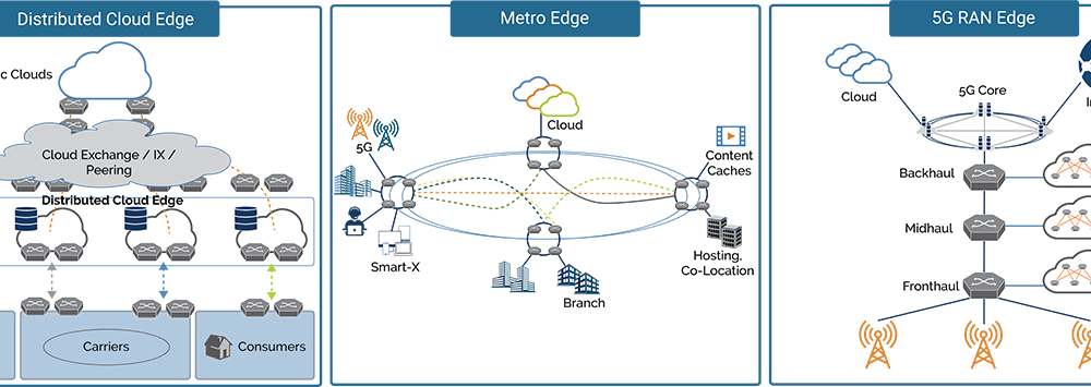 Arista breidt cloud-grade routing uit naar netwerk edge